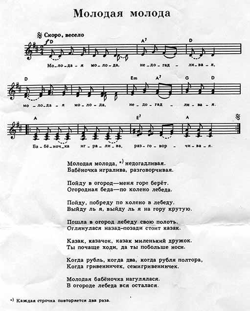 Ноты русской народной песни Молодая молода